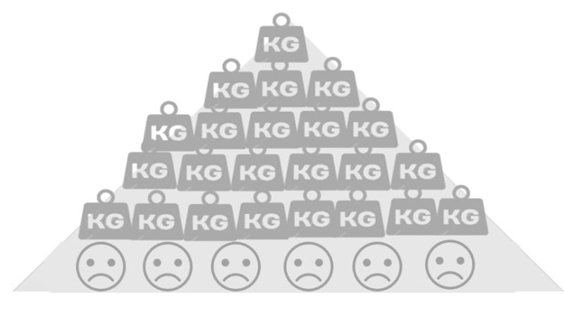 Pourquoi devons-nous changer de modèle d'organisation ?